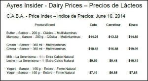 Dairy_price_index_16_jun_2014