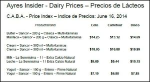 Dairy_price_index_16_jun_2014